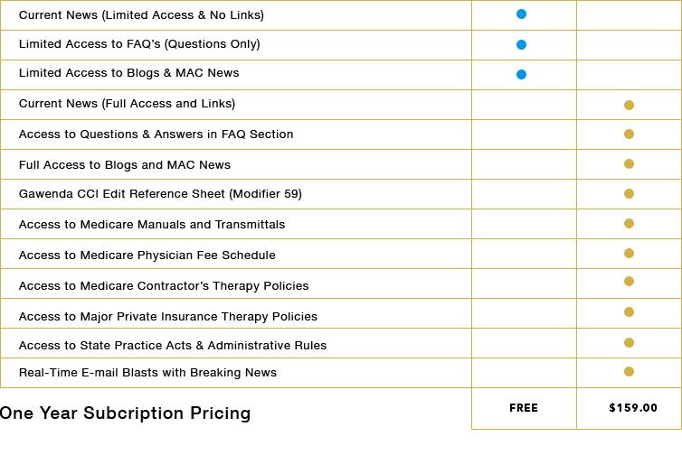 subscription-benefits